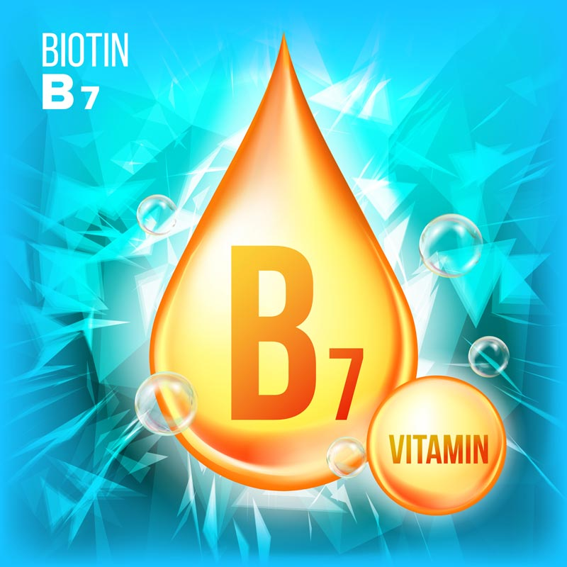 What is biotin? Why is biotin important?